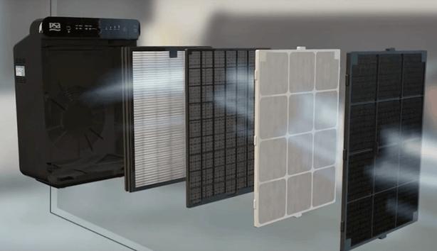 la importancia purificadores de aire